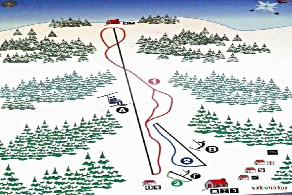 Χιονοδρομικό κέντρο Περτουλίου, οι πίστες